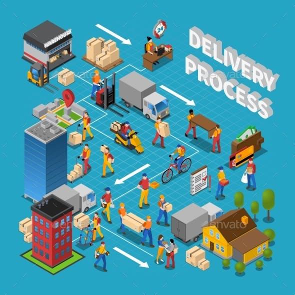 Delivery Process Concept Composition