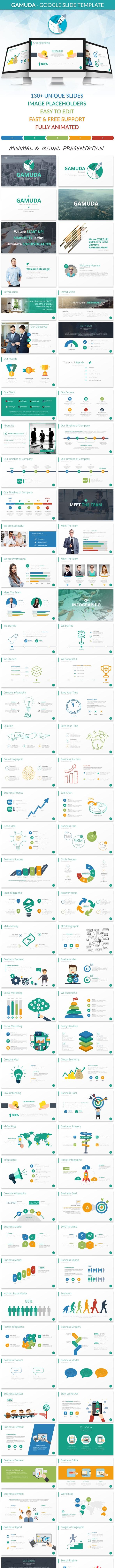 Gamuda Google Slide Template - Google Slides Presentation Templates