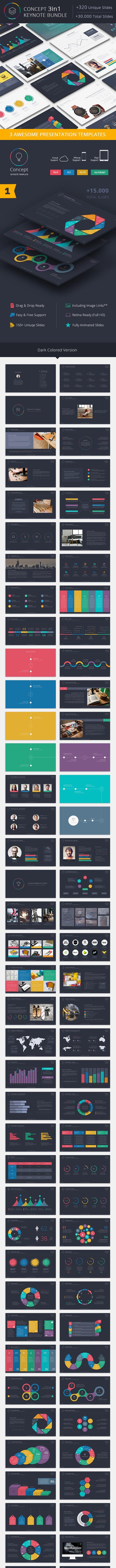 Concept Keynote Bundle - Creative Keynote Templates