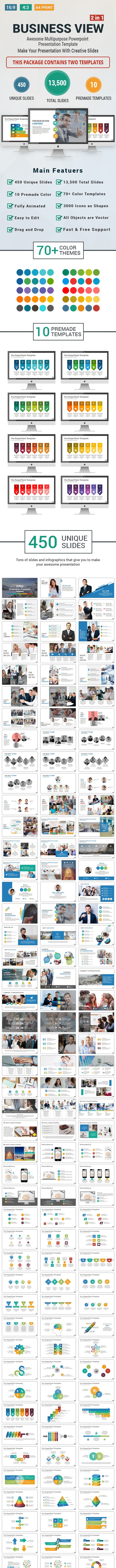 Business view PowerPoint Presentation Bundle - Business PowerPoint Templates