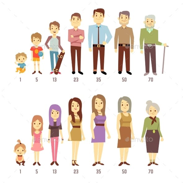 People Generations At Different Ages Man And Woman