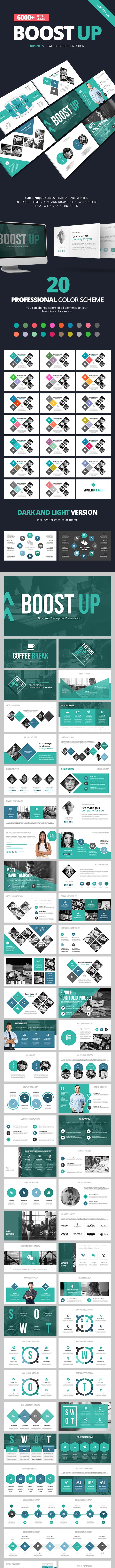 The Powerpoint Bundle - Business PowerPoint Templates