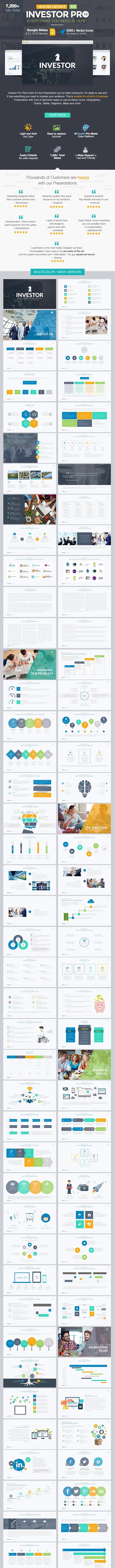 Investor Pitch Deck Google Slides Template - Google Slides Presentation Templates