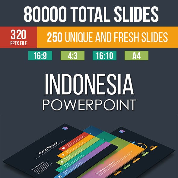 Indonesia Powerpoint