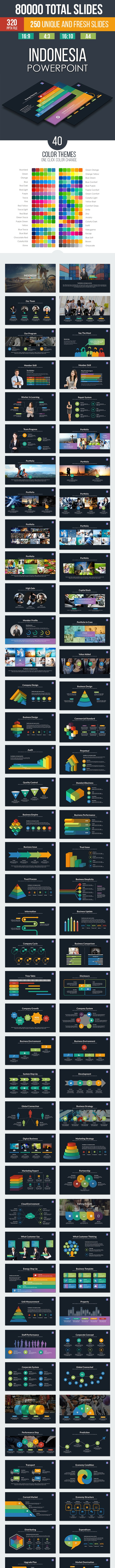 Indonesia Powerpoint - Business PowerPoint Templates