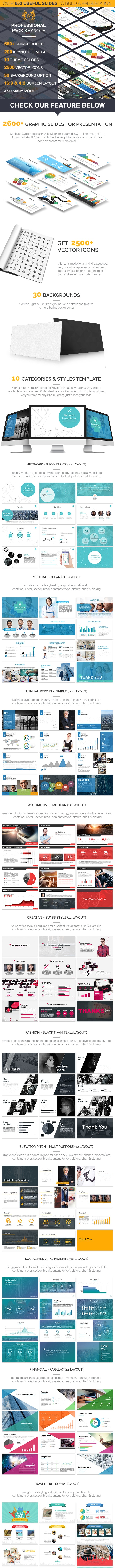 Keynote Template Professional Pack - Business Keynote Templates