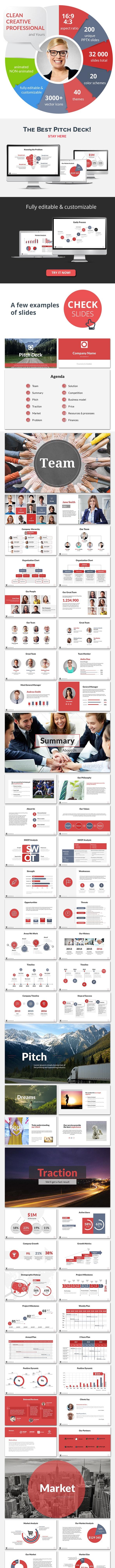 A Pitch Deck PowerPoint Presentation Template - PowerPoint Templates Presentation Templates