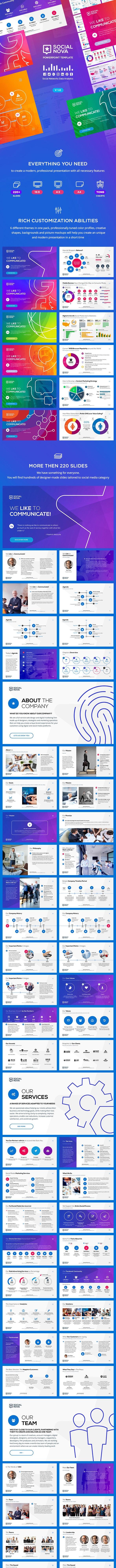 Social Nova PowerPoint Template - Business PowerPoint Templates