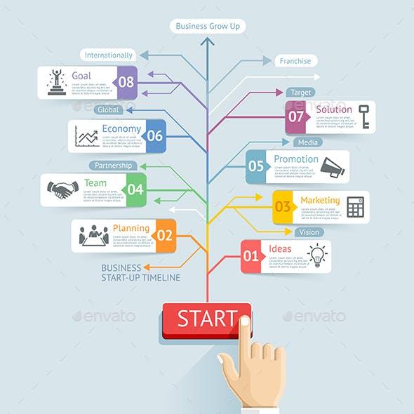 Start Up Business Conceptual.