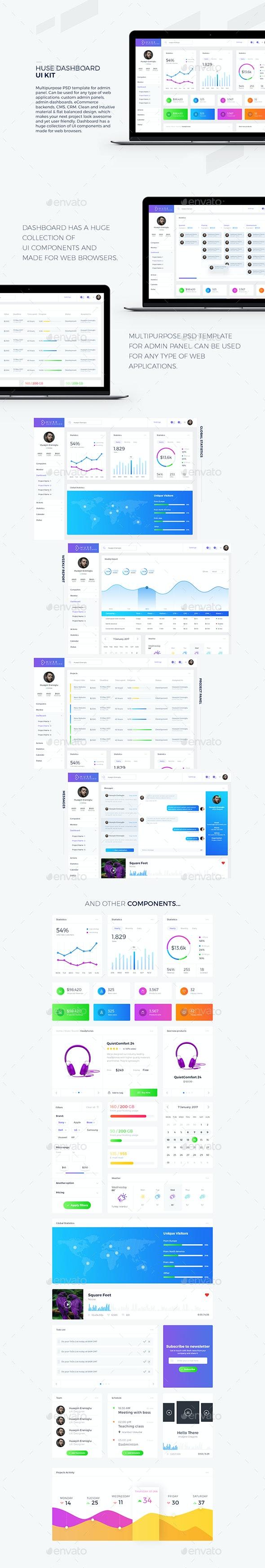 Huse Dashboard Admin Panel UI Kit - User Interfaces Web Elements