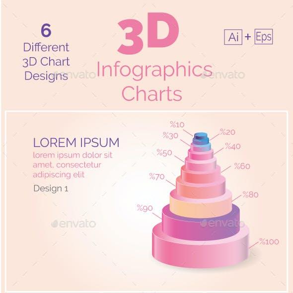 3D Infographics Charts