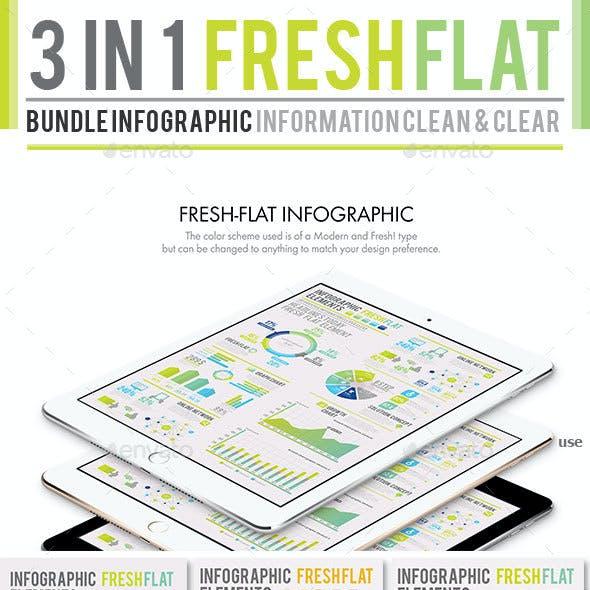 3 in 1 Fresh-Flat