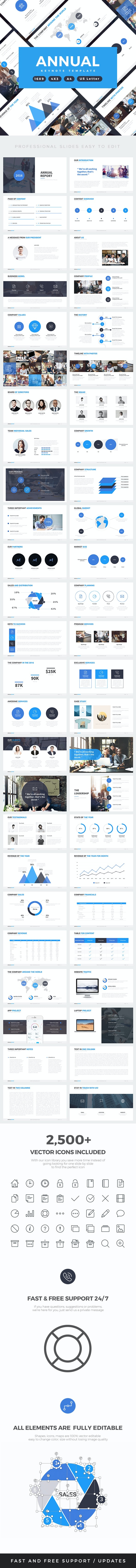 Annual Report Keynote Template - Business Keynote Templates