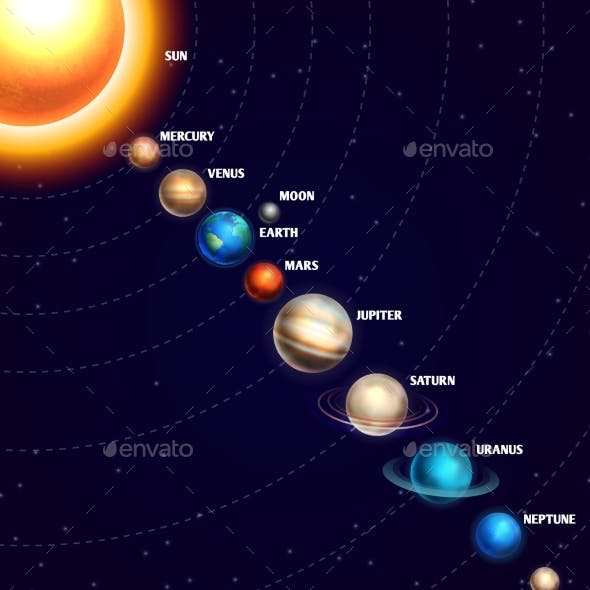 Solar System with Sun and Planets in Orbit