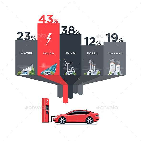 Electric Power Station Types Used for Electric Car