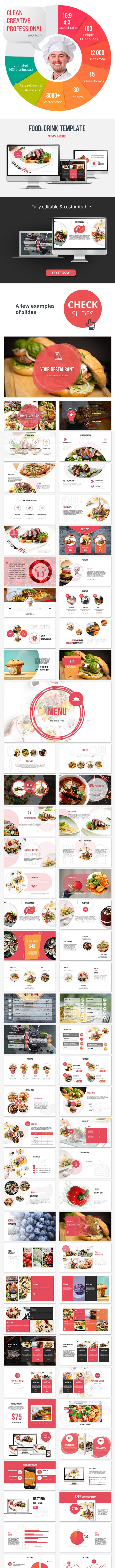Food & Drinks PowerPoint Presentation Template - PowerPoint Templates Presentation Templates