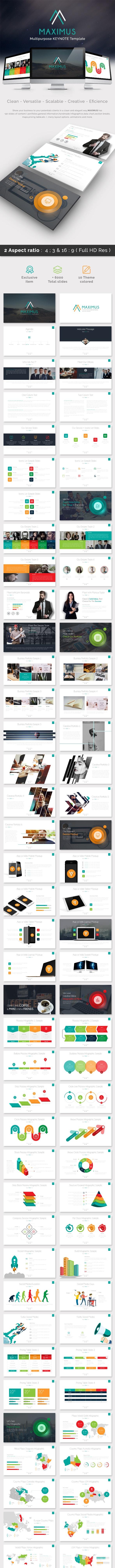 MAXIMUS - Keynote Multipurpose Presentation Template - Business Keynote Templates
