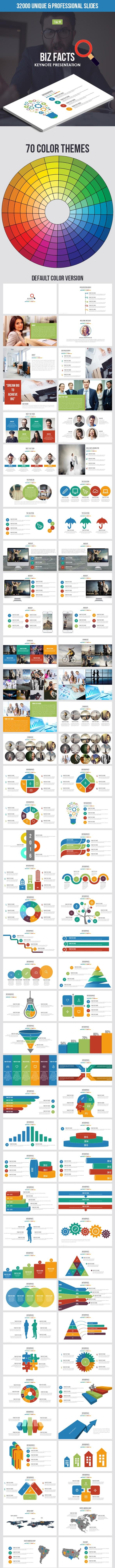 Biz Facts Keynote Template - Business Keynote Templates