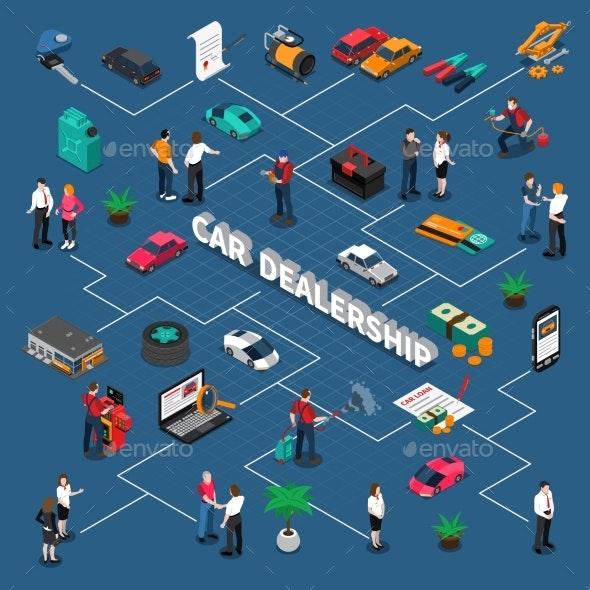 Car Dealership Isometric Flowchart - Industries Business