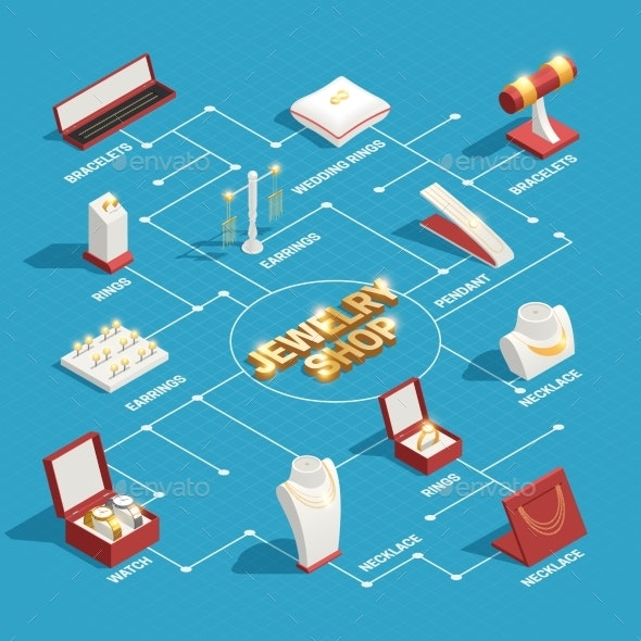 Jewelry Shop Isometric Flowchart - Man-made Objects Objects