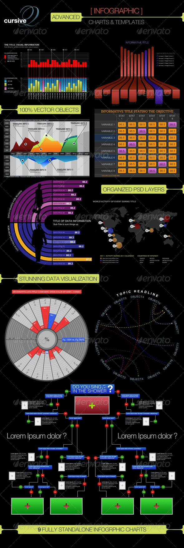 Advanced Infographic Charts and Templates - Infographics