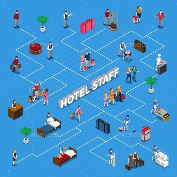 Hotel Staff Isometric Flowchart - Industries Business