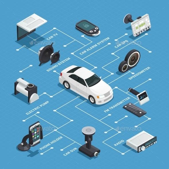 Car Electronics Isometric Flowchart - Backgrounds Decorative