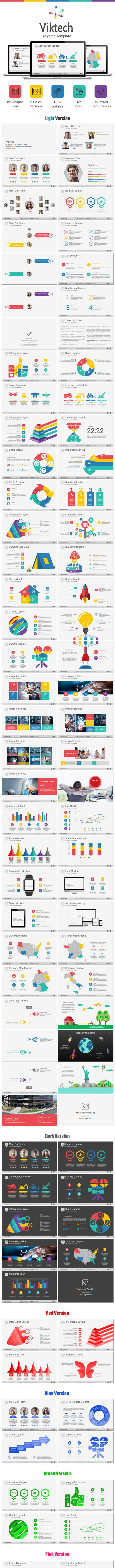 Viktech Keynote - Business Keynote Templates