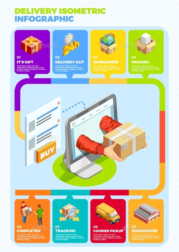 Delivery Isometric Infographics Poster - Miscellaneous Vectors