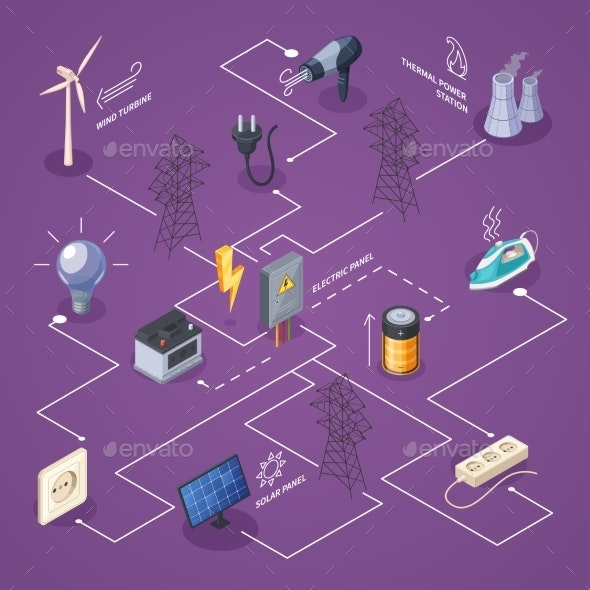 Electricity Isometric Flowchart - Industries Business