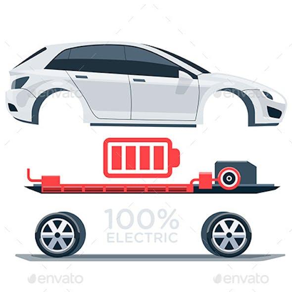 Electric Car Scheme Simplified Diagram of Components