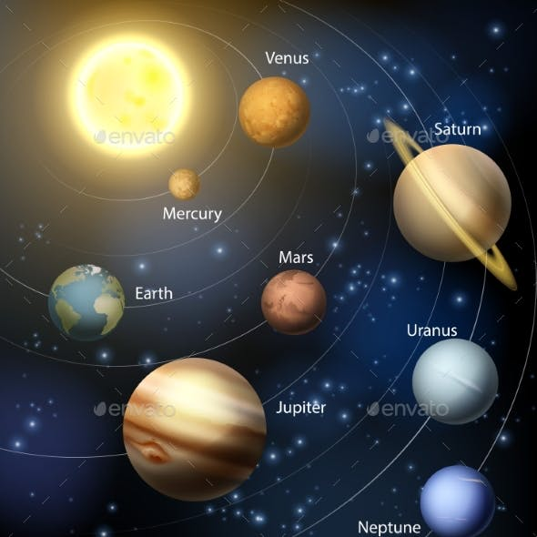 Planets in the Solar System