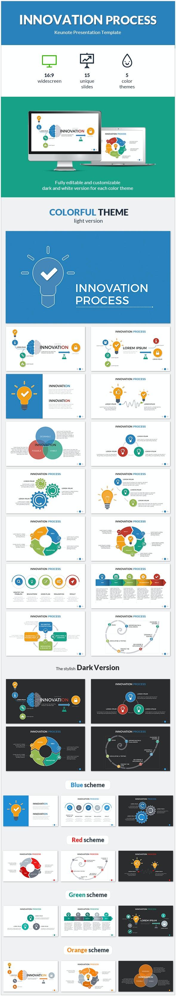 Innovation Process Keynote Presentation Template - Keynote Templates Presentation Templates