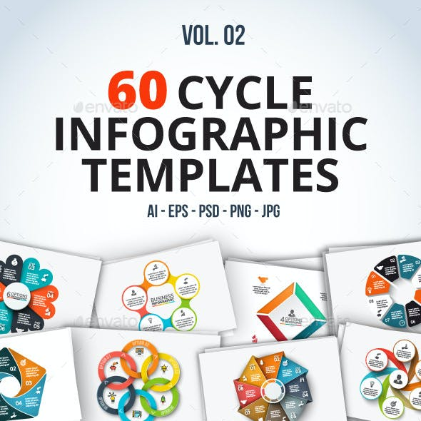 60 cycle infographics (part 2)