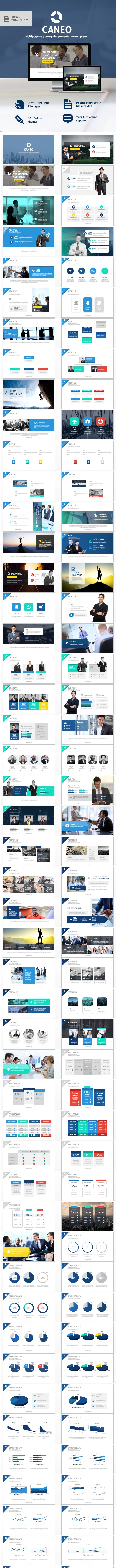 Caneo Powerpoint Presentation Template - Business PowerPoint Templates