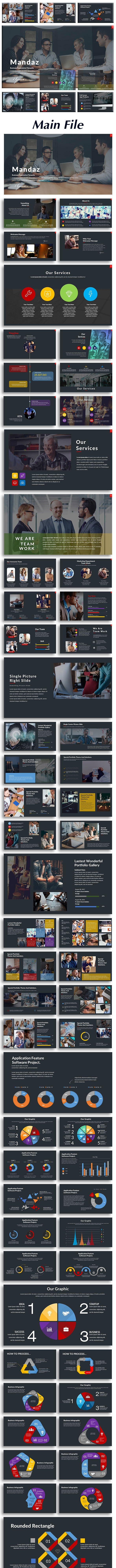 Mandaz - Creative Keynote Template - Business Keynote Templates