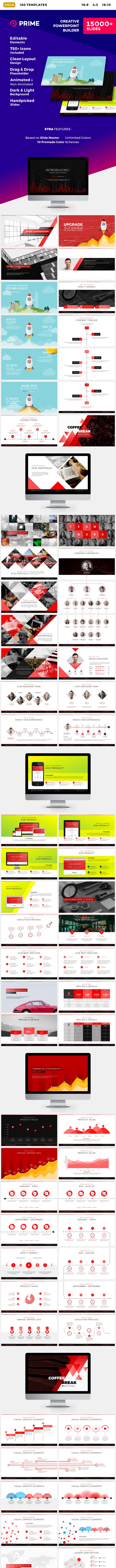 Prime - Creative PowerPoint Builder - Business PowerPoint Templates