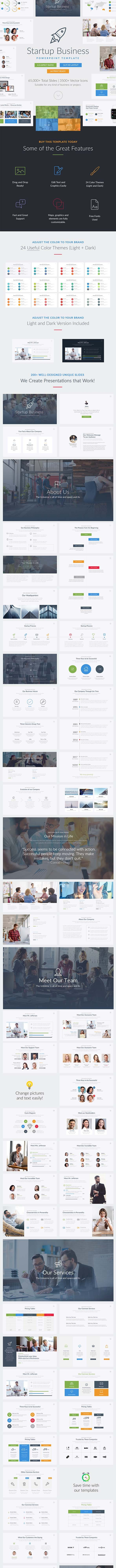 Startup Business PowerPoint Template Pitch Deck - PowerPoint Templates Presentation Templates