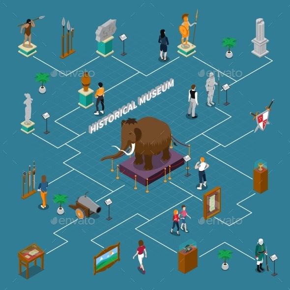 Historical Museum Isometric Flowchart - Technology Conceptual