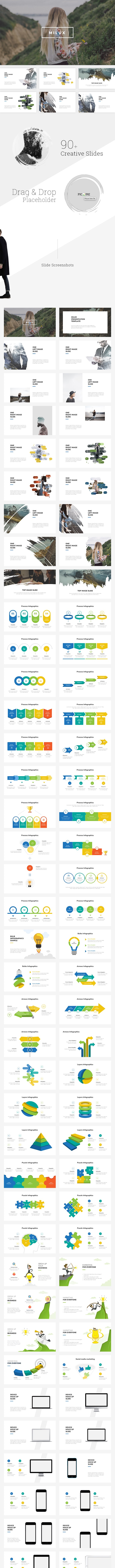 Milux Powerpoint Template - Creative PowerPoint Templates