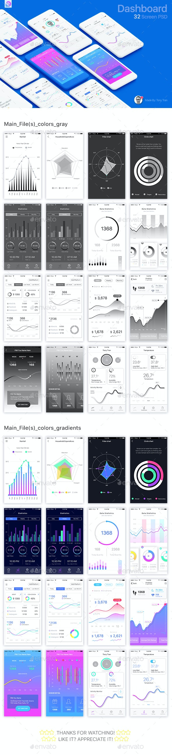 Mobile Theme UI Kit | Dashboard