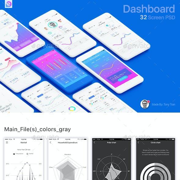 Mobile Theme UI Kit | Dashboard