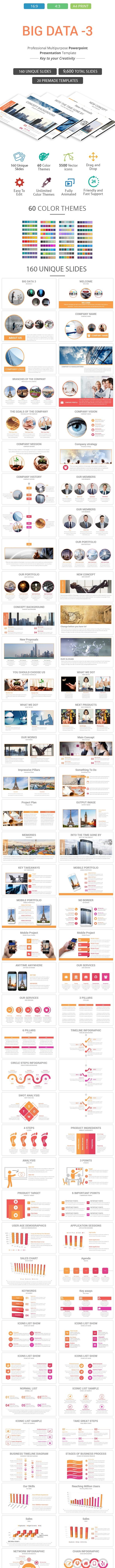 Big Data 3 PowerPoint Presentation Template - Business PowerPoint Templates