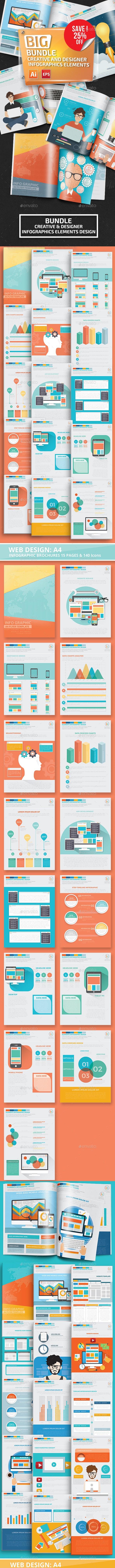 Bundle Creative, Developer & Designer Infographics - Infographics