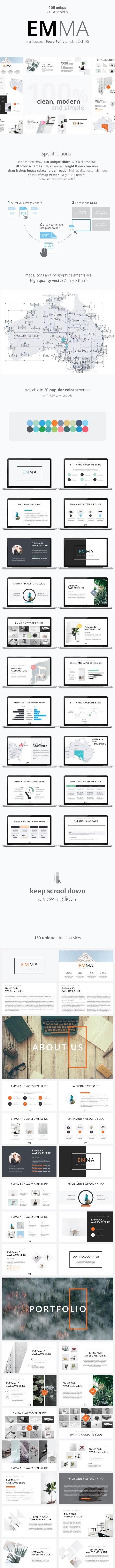 CREATOR Multipurpose Powerpoint Bundle Template - Business PowerPoint Templates