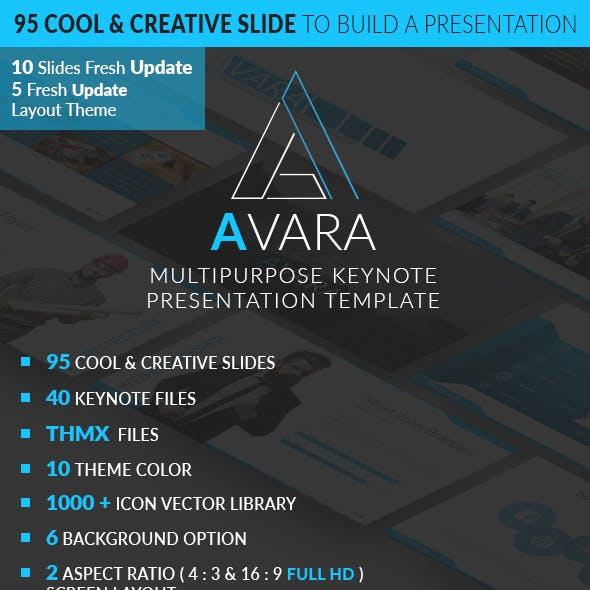 AVARA 1.0 - Investor Keynote Presentation Template