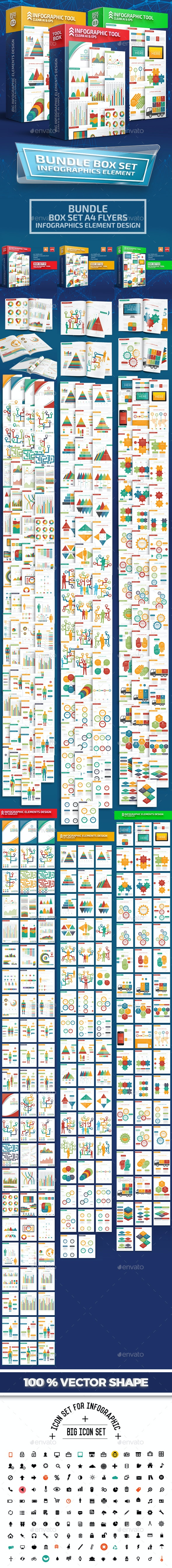 Bundle Box Set Infographics - Infographics
