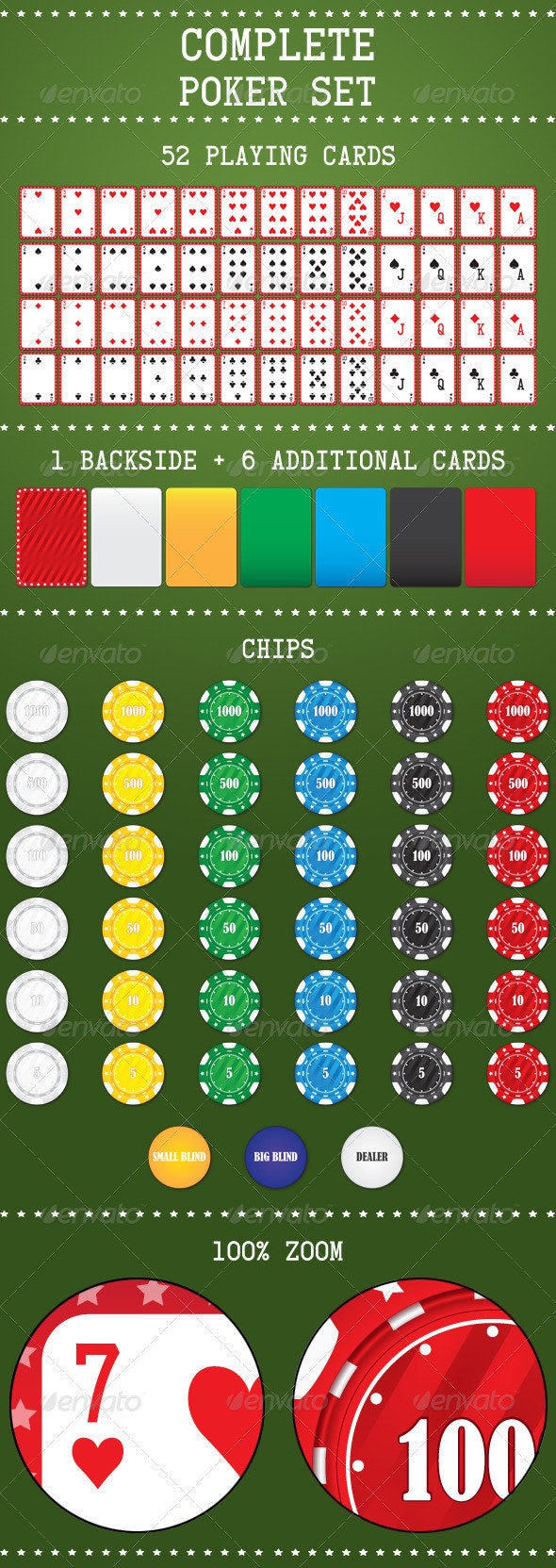 Complete Poker Set - Sports/Activity Conceptual