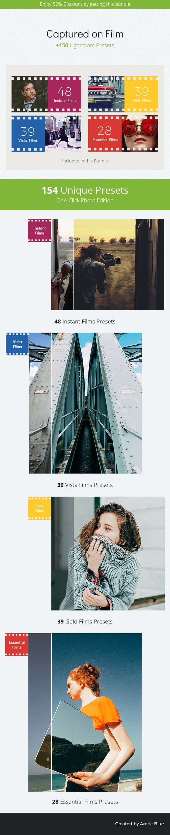 Captured on Film Bundle - Film Lightroom Presets