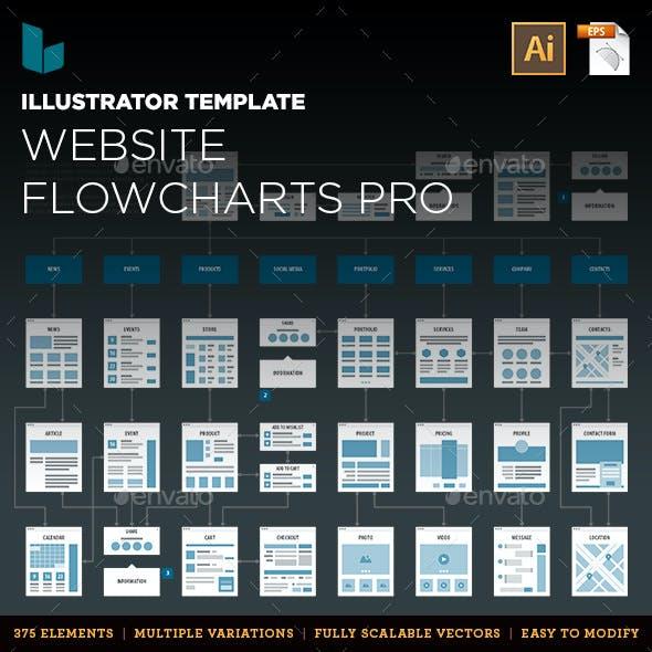 Website Flowcharts Pro
